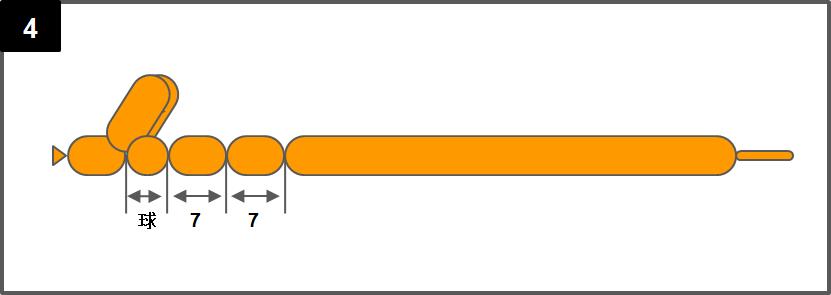 うさぎのバルーンアートの作り方
