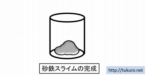 砂鉄スライムの作り方
