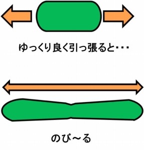スライムの特徴