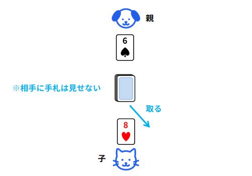 15点のルール_02