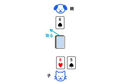 15点のルール_03