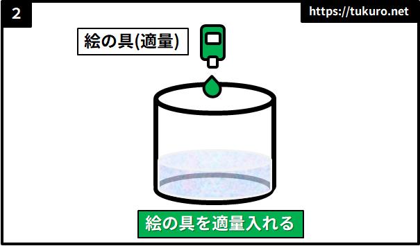 コンタクトレンズ洗浄液を使ったスライム
