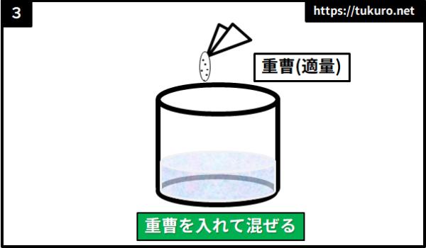 コンタクトレンズ洗浄液を使ったスライムの作り方