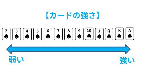 ハートのルール(トランプゲーム)