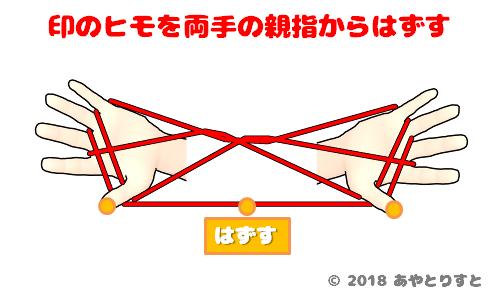 あやとりの東京タワーのやり方