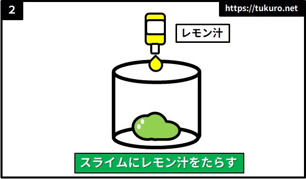 スライムにレモン汁をかける実験