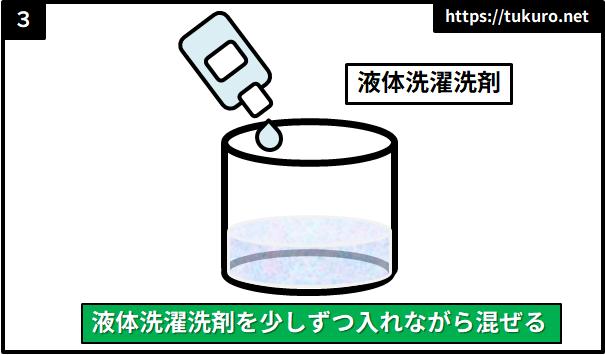 水のりスライムの作り方
