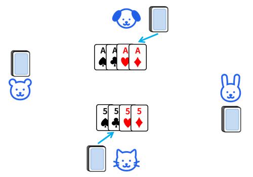 ノー・カードのルール