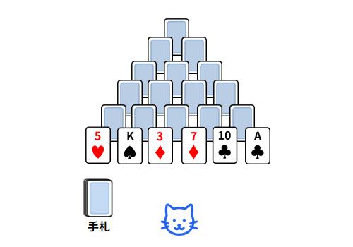 ピラミッドのルール_01