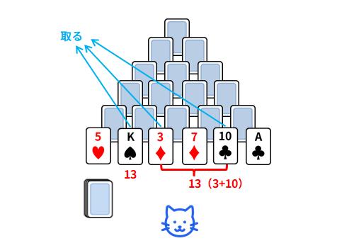 ピラミッドのルール_02