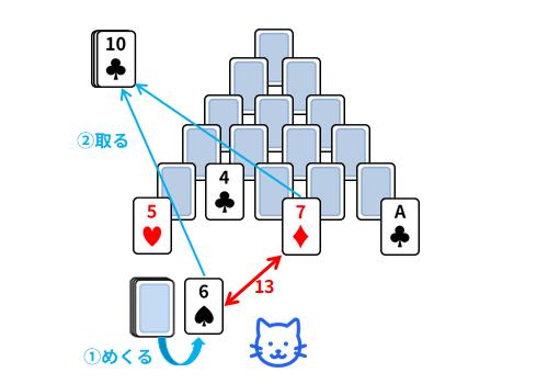 ピラミッドのルール_04