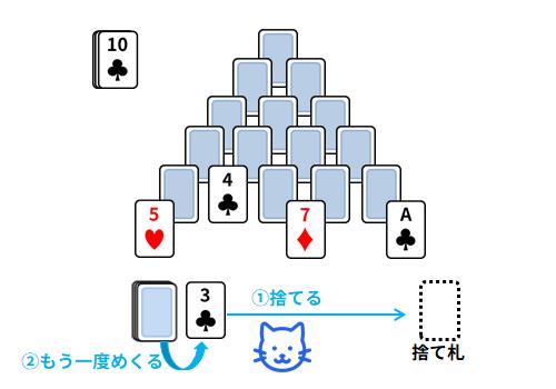 ピラミッドのルール_05