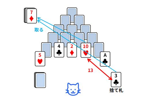 ピラミッドのルール_06