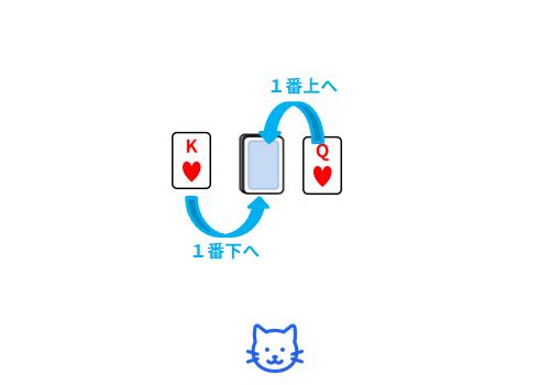 ロイヤルマリッジのルール_01