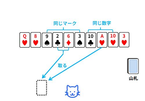 ロイヤルマリッジのルール_03