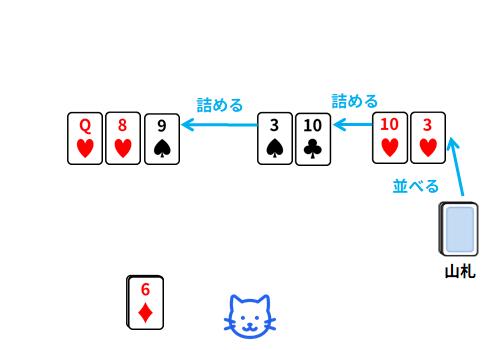 ロイヤルマリッジのルール_04