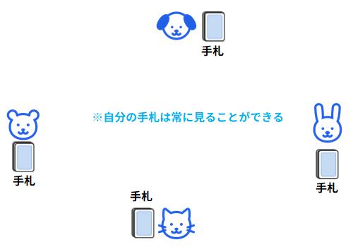 七並べのルール_01