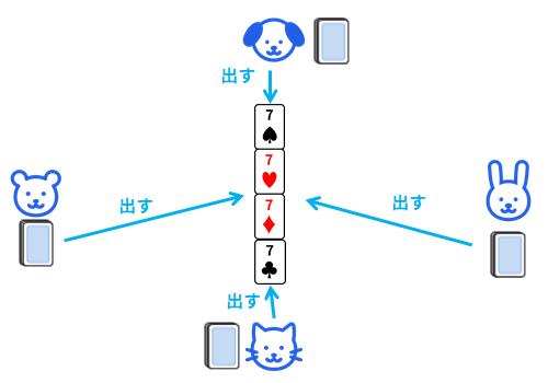 七並べのルール_02