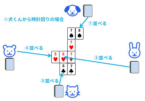 七並べのルール_03