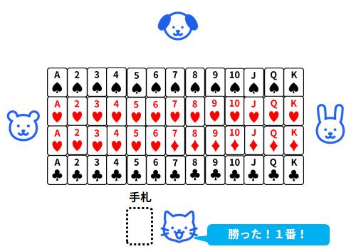 七並べのルール_05