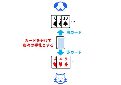 スピードのルール_01